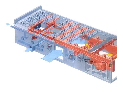 grate coaler mechanical features