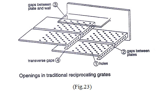 openings in traditional reciprocating grates cooler clinker