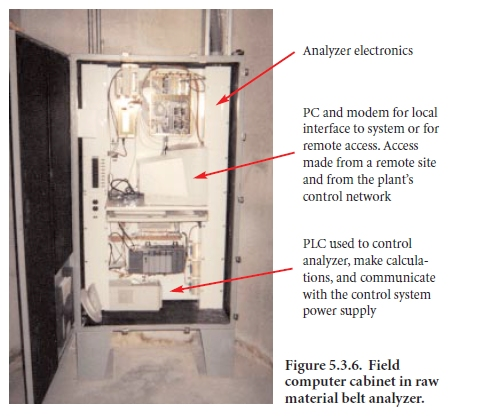 Figure 5 3 6  Field computer cabinet in raw material belt