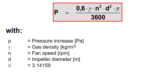 Calculation Formulas for Process Fans - INFINITY FOR CEMENT EQUIPMENT