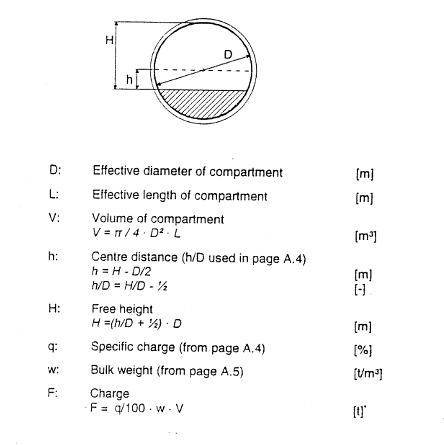 Ball Mill Calculation Formulas - INFINITY FOR CEMENT EQUIPMENT